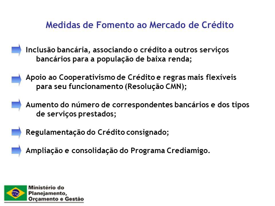 Medidas de Fomento ao Mercado de Crédito