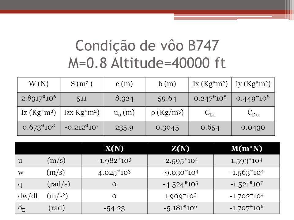 Condição de vôo B747 M=0.8 Altitude=40000 ft