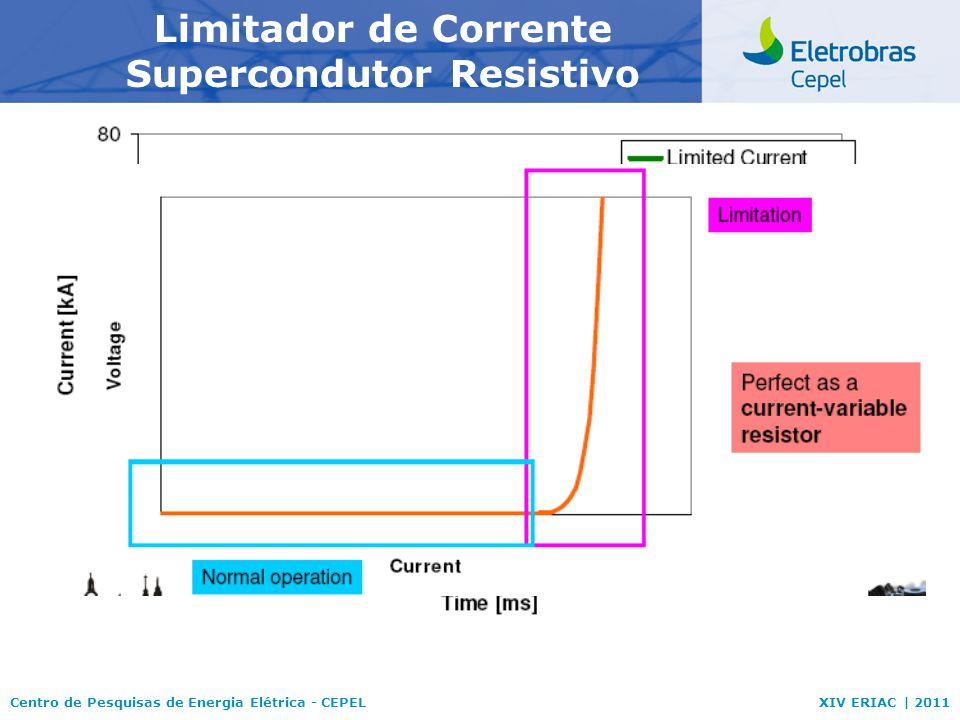 Limitador de Corrente Supercondutor Resistivo