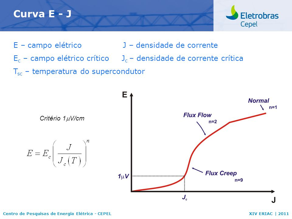 Curva E - J E – campo elétrico J – densidade de corrente