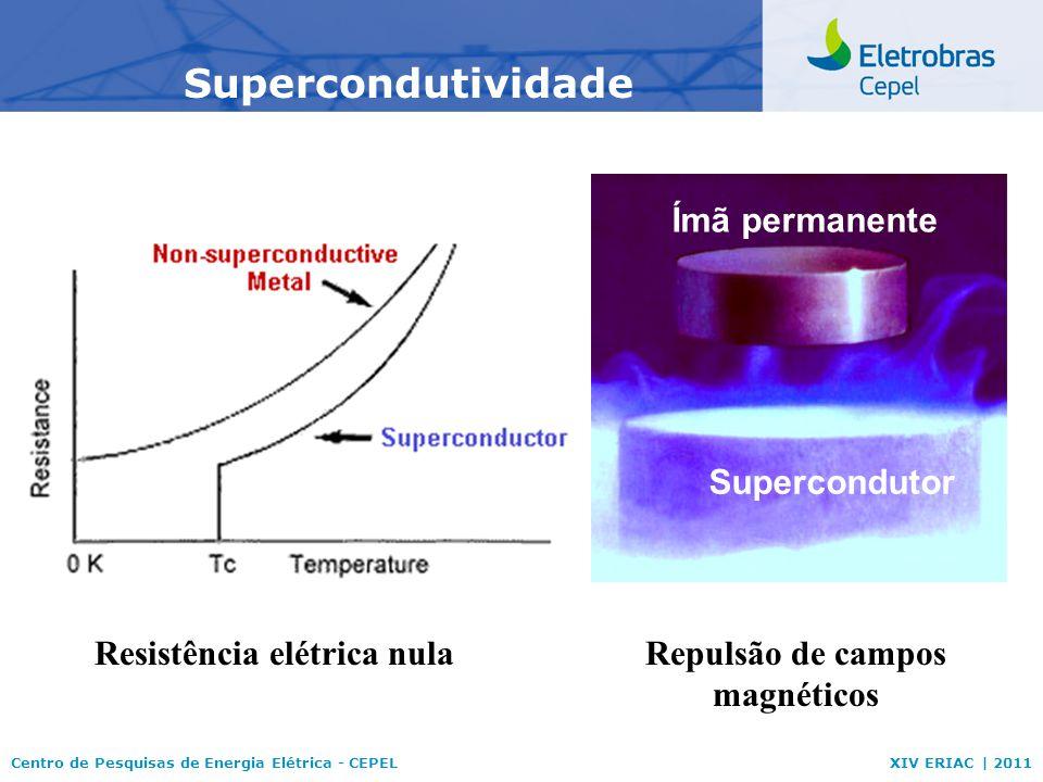 Resistência elétrica nula Repulsão de campos magnéticos