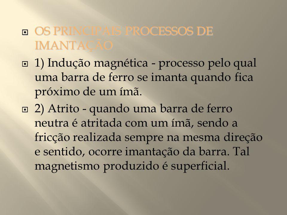 OS PRINCIPAIS PROCESSOS DE IMANTAÇÃO