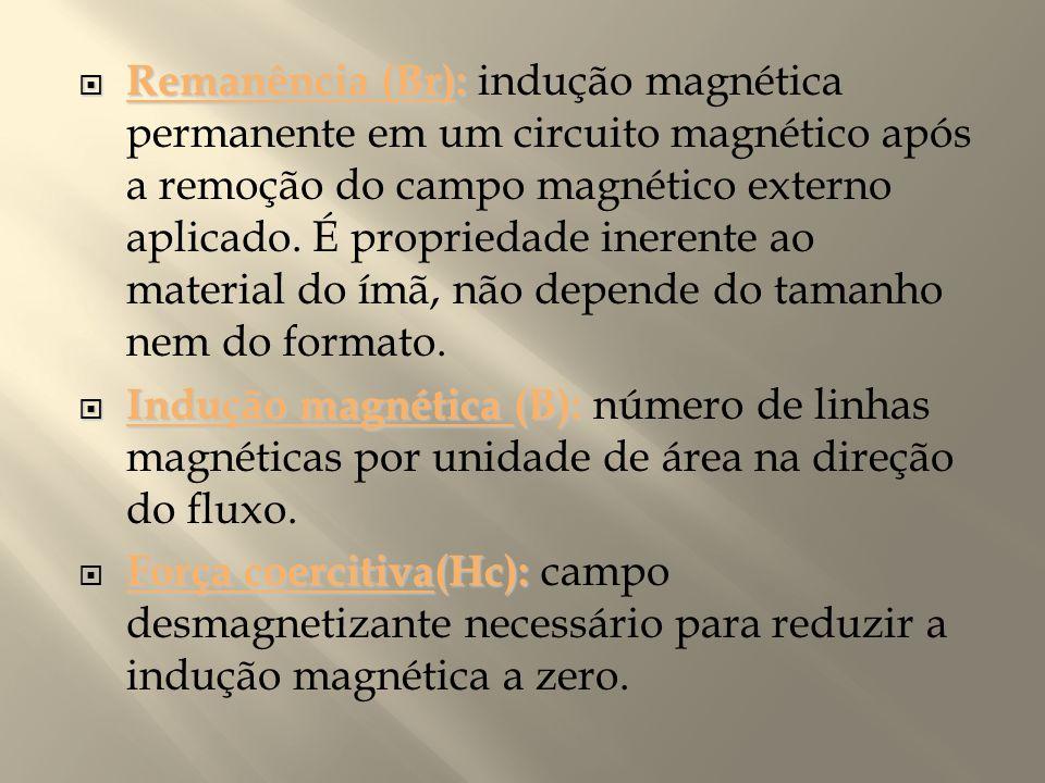 Remanência (Br): indução magnética permanente em um circuito magnético após a remoção do campo magnético externo aplicado. É propriedade inerente ao material do ímã, não depende do tamanho nem do formato.
