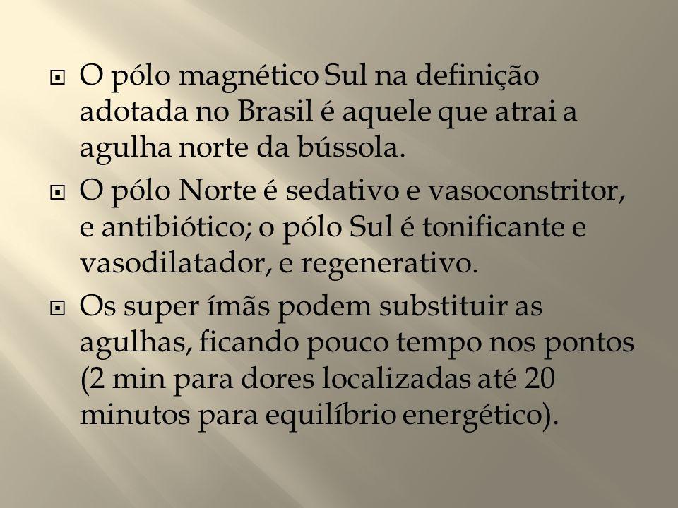 O pólo magnético Sul na definição adotada no Brasil é aquele que atrai a agulha norte da bússola.