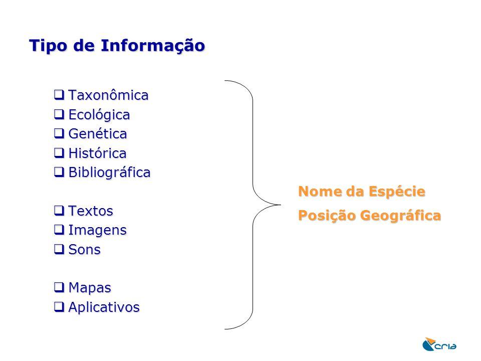 Tipo de Informação Taxonômica Ecológica Genética Histórica
