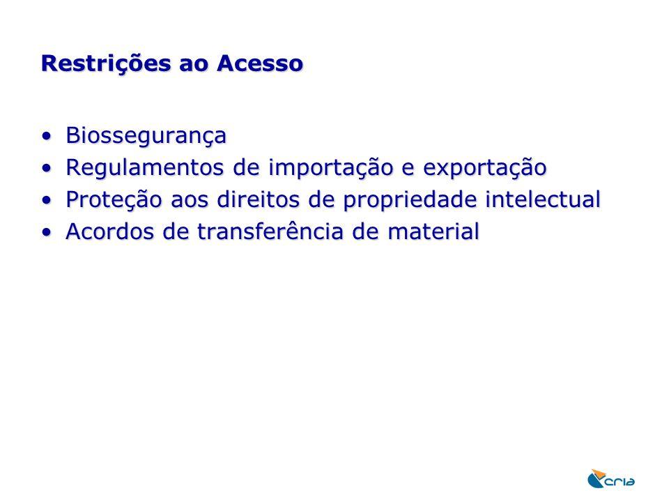 Restrições ao Acesso Biossegurança. Regulamentos de importação e exportação. Proteção aos direitos de propriedade intelectual.