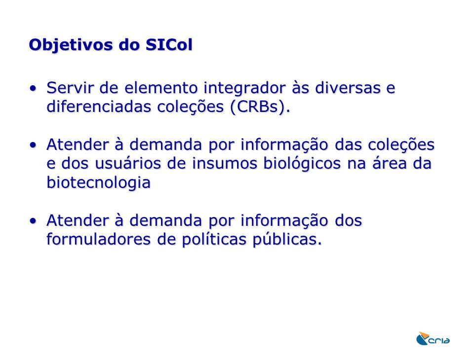 Objetivos do SICol Servir de elemento integrador às diversas e diferenciadas coleções (CRBs).