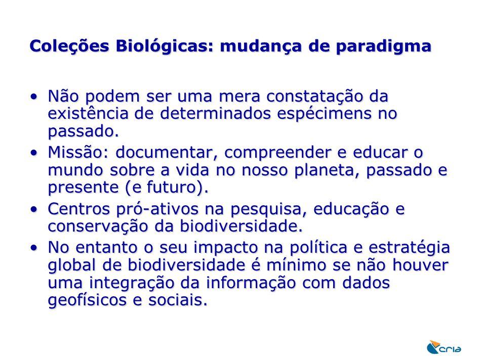 Coleções Biológicas: mudança de paradigma