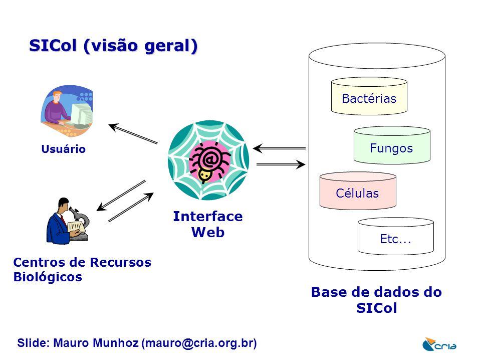 SICol (visão geral) Interface Web Base de dados do SICol Bactérias