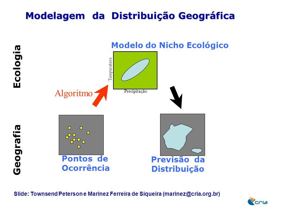 Modelagem da Distribuição Geográfica