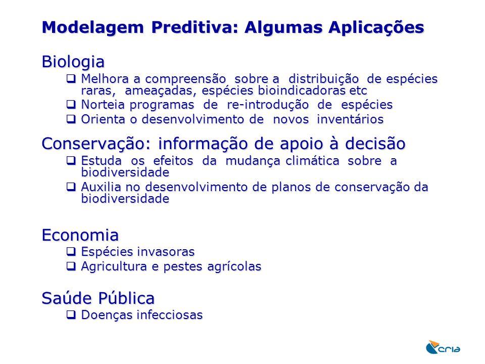 Modelagem Preditiva: Algumas Aplicações