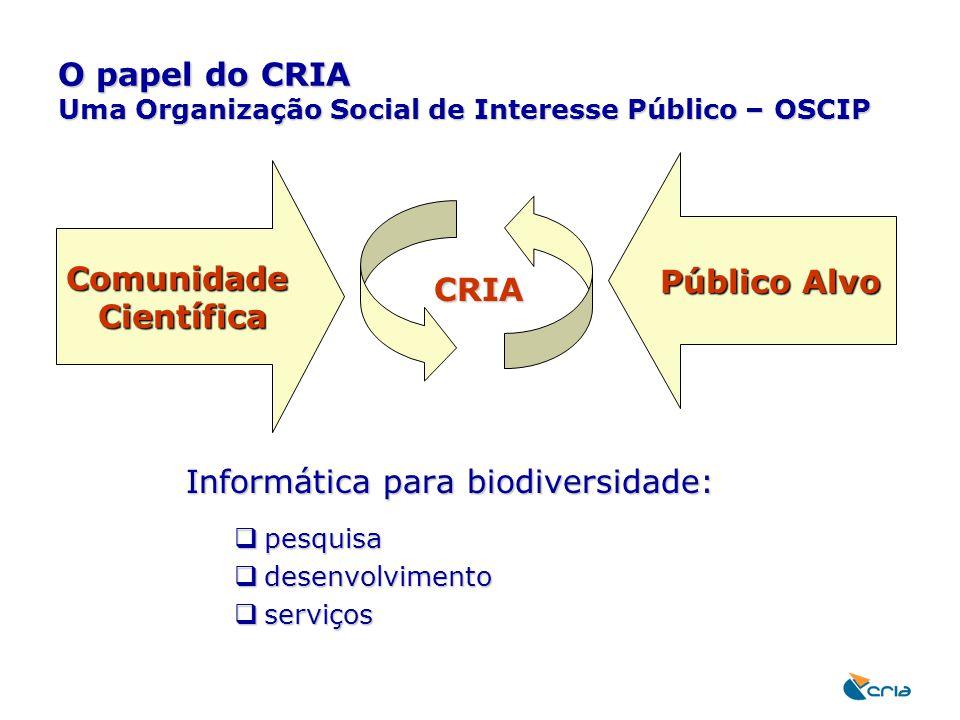 O papel do CRIA Uma Organização Social de Interesse Público – OSCIP