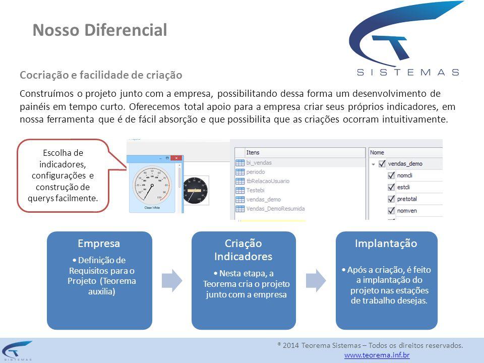 Nosso Diferencial Cocriação e facilidade de criação Empresa
