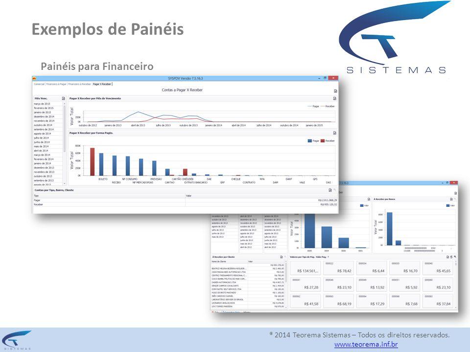 Exemplos de Painéis Painéis para Financeiro