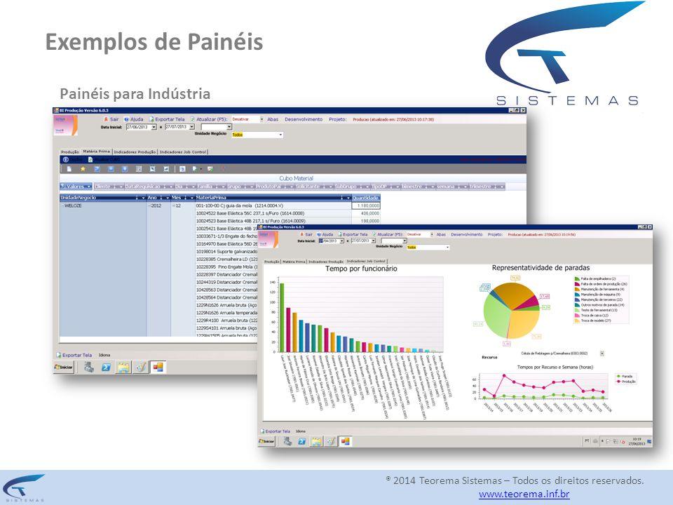 Exemplos de Painéis Painéis para Indústria