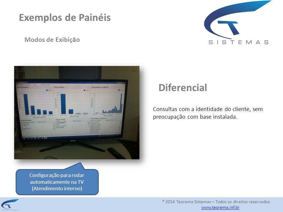 Configuração para rodar automaticamente na TV (Atendimento interno)