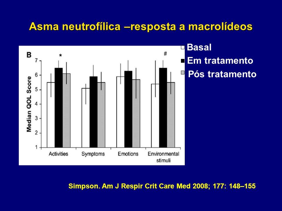 Asma neutrofílica –resposta a macrolídeos