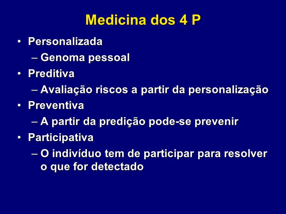 Medicina dos 4 P Personalizada Genoma pessoal Preditiva