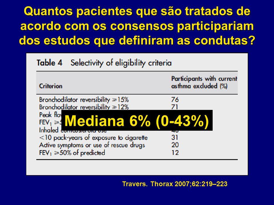 Quantos pacientes que são tratados de acordo com os consensos participariam dos estudos que definiram as condutas