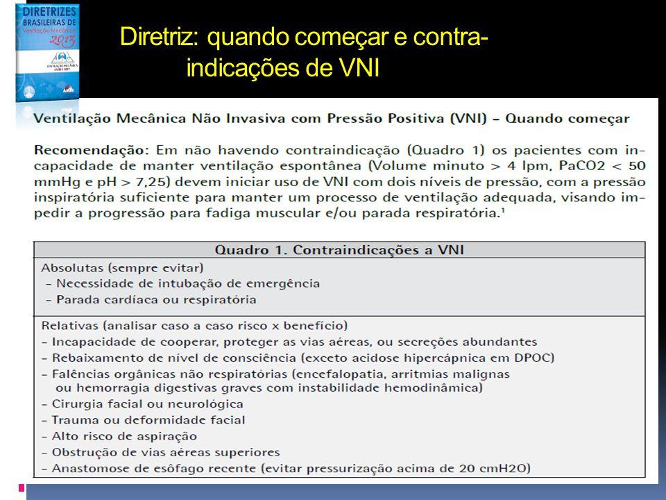 Diretriz: quando começar e contra- indicações de VNI