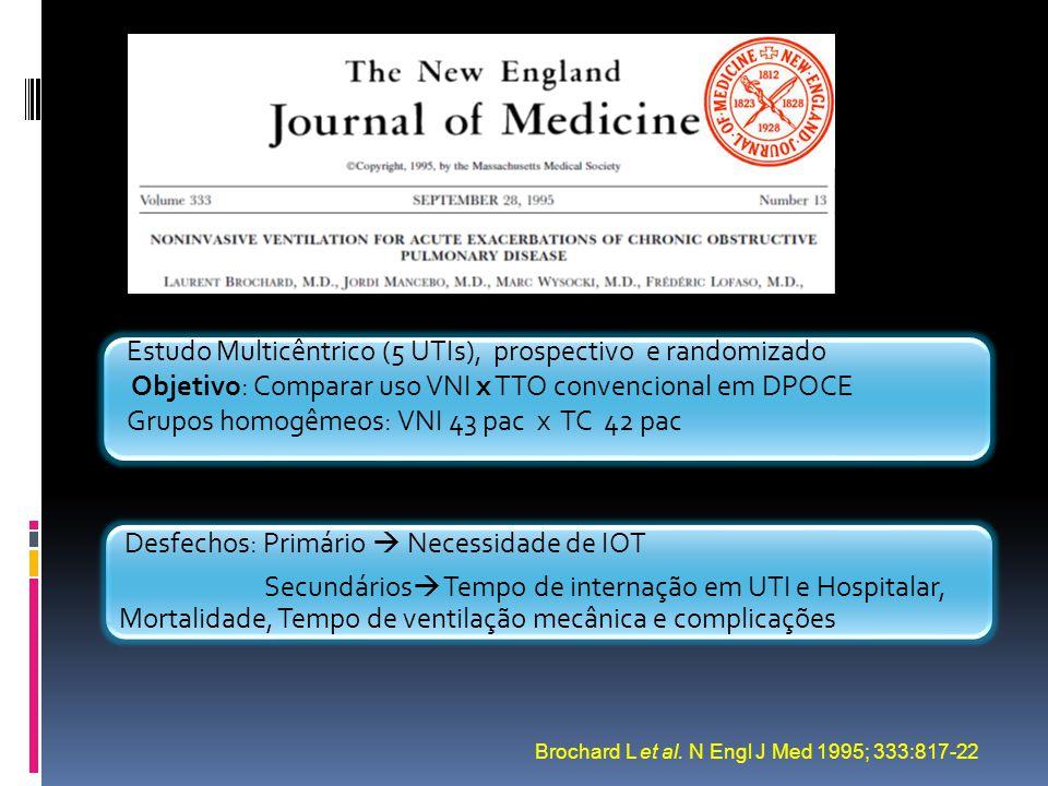 Estudo Multicêntrico (5 UTIs), prospectivo e randomizado