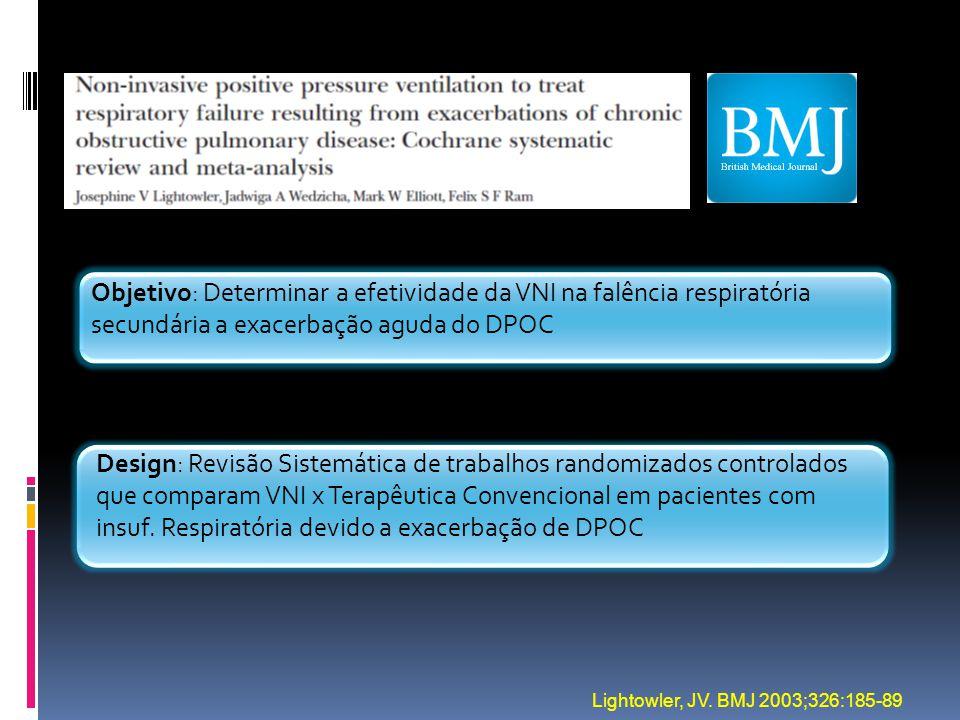 Objetivo: Determinar a efetividade da VNI na falência respiratória secundária a exacerbação aguda do DPOC