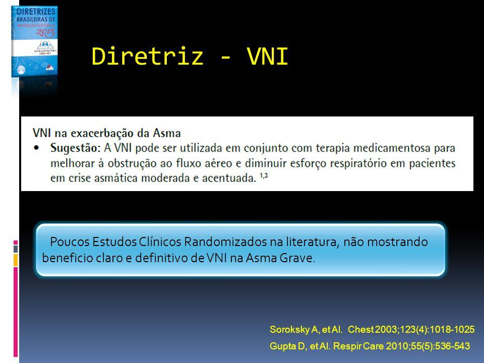 Diretriz - VNI Poucos Estudos Clínicos Randomizados na literatura, não mostrando beneficio claro e definitivo de VNI na Asma Grave.
