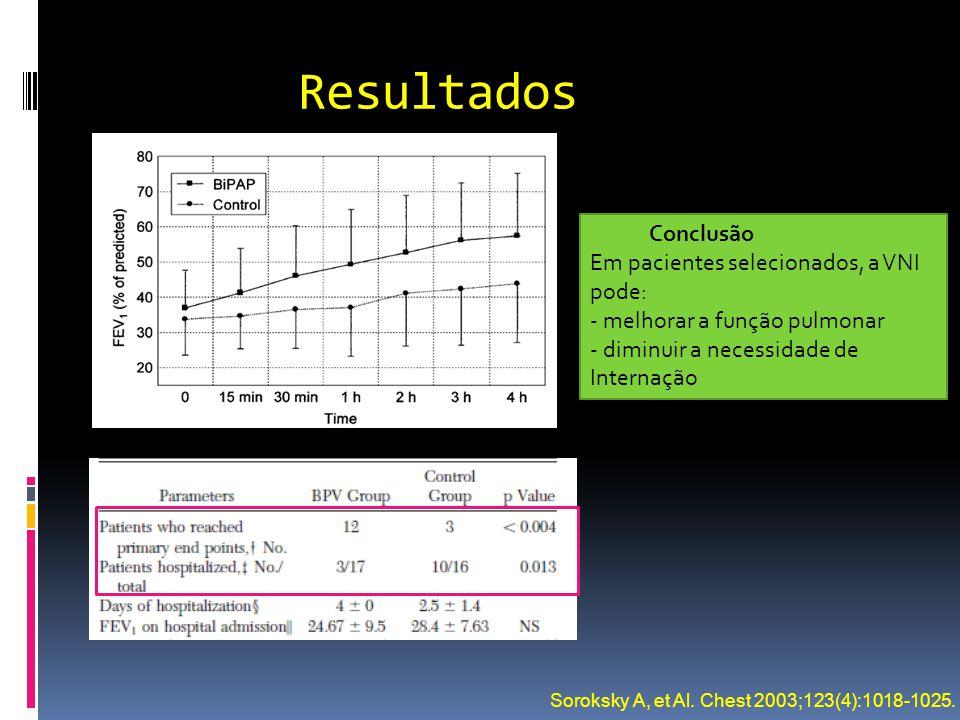 Resultados Conclusão Em pacientes selecionados, a VNI pode: