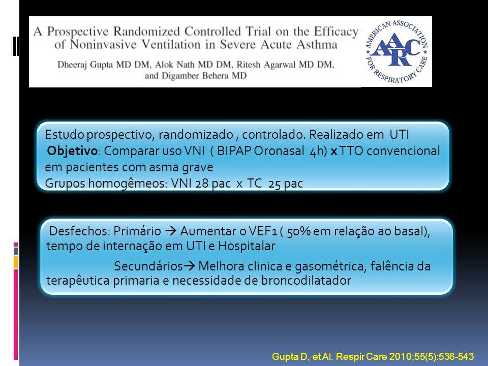 Estudo prospectivo, randomizado , controlado. Realizado em UTI