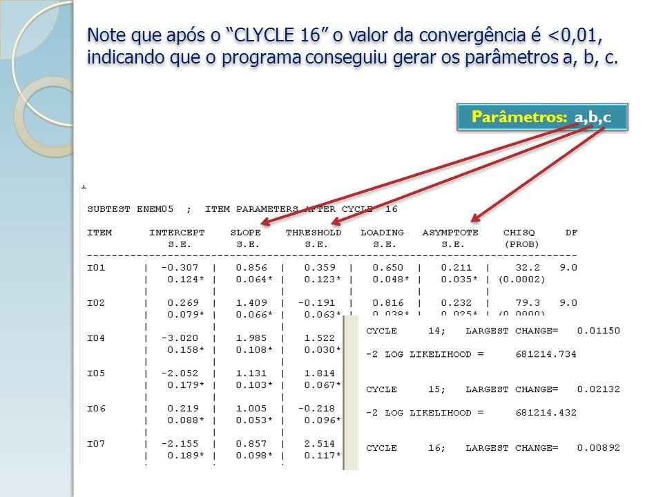 Note que após o CLYCLE 16 o valor da convergência é <0,01,