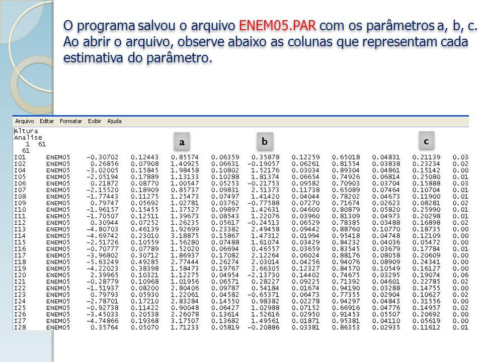 O programa salvou o arquivo ENEM05.PAR com os parâmetros a, b, c.