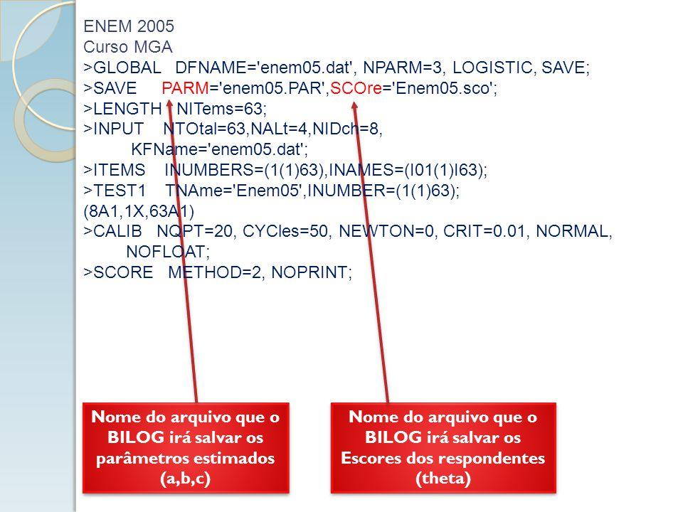 Nome do arquivo que o BILOG irá salvar os parâmetros estimados (a,b,c)