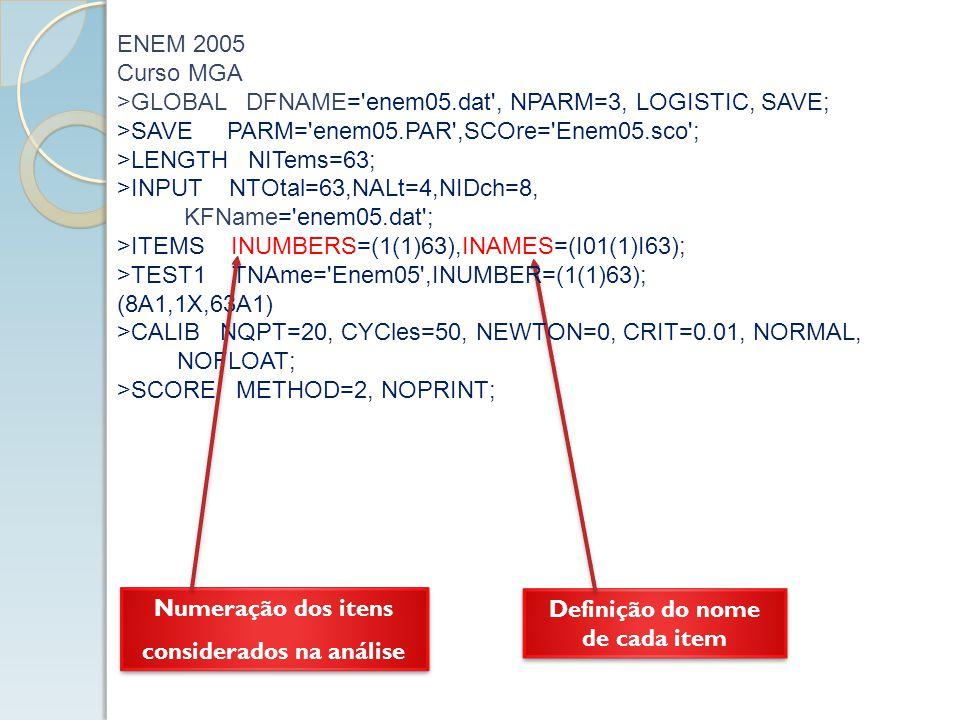 considerados na análise Definição do nome de cada item