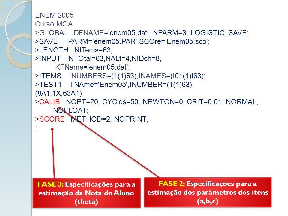 FASE 3: Especificações para a estimação da Nota do Aluno (theta)