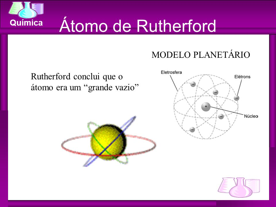 Átomo de Rutherford MODELO PLANETÁRIO