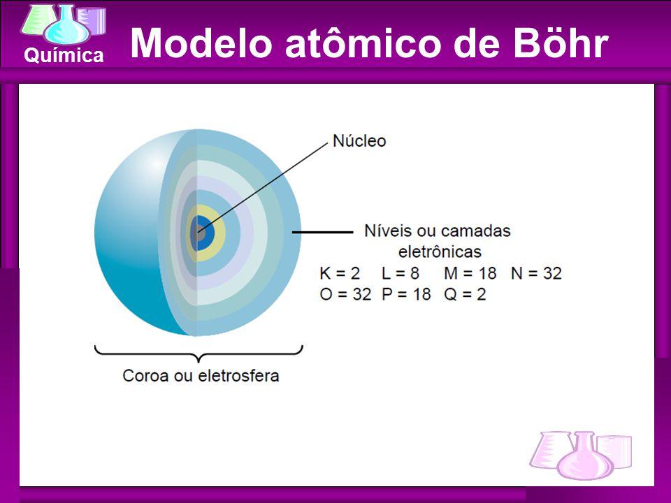 Modelo atômico de Böhr