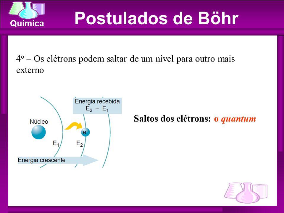 Postulados de Böhr 4o – Os elétrons podem saltar de um nível para outro mais externo.