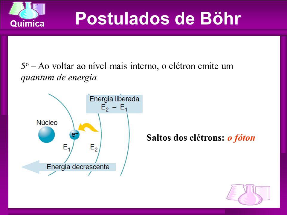 Postulados de Böhr 5o – Ao voltar ao nível mais interno, o elétron emite um quantum de energia.