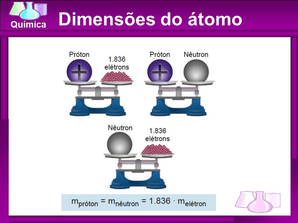 Dimensões do átomo