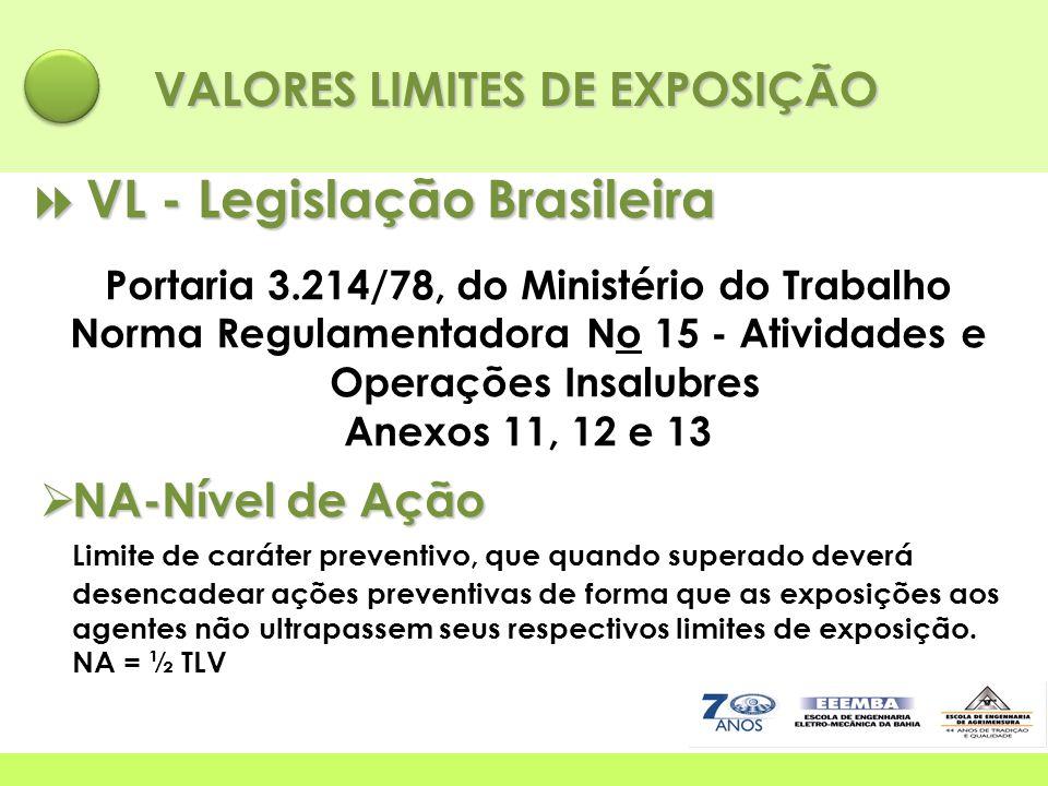  VL - Legislação Brasileira