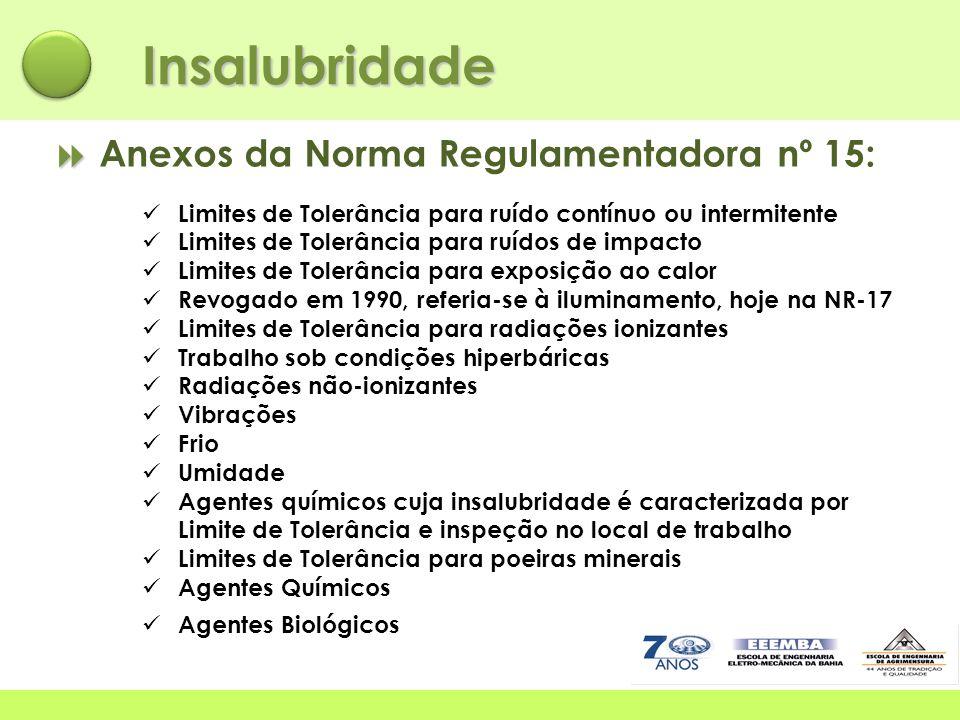 Insalubridade  Anexos da Norma Regulamentadora nº 15: