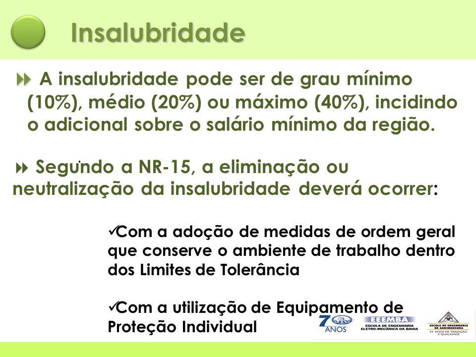 Insalubridade  A insalubridade pode ser de grau mínimo (10%), médio (20%) ou máximo (40%), incidindo o adicional sobre o salário mínimo da região.