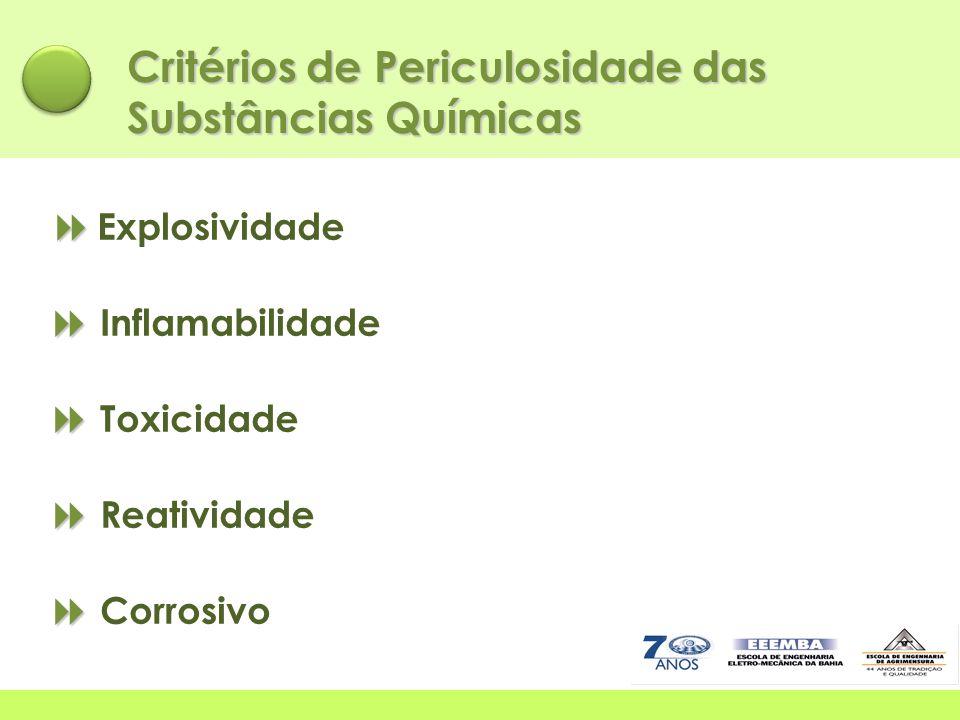 Critérios de Periculosidade das Substâncias Químicas