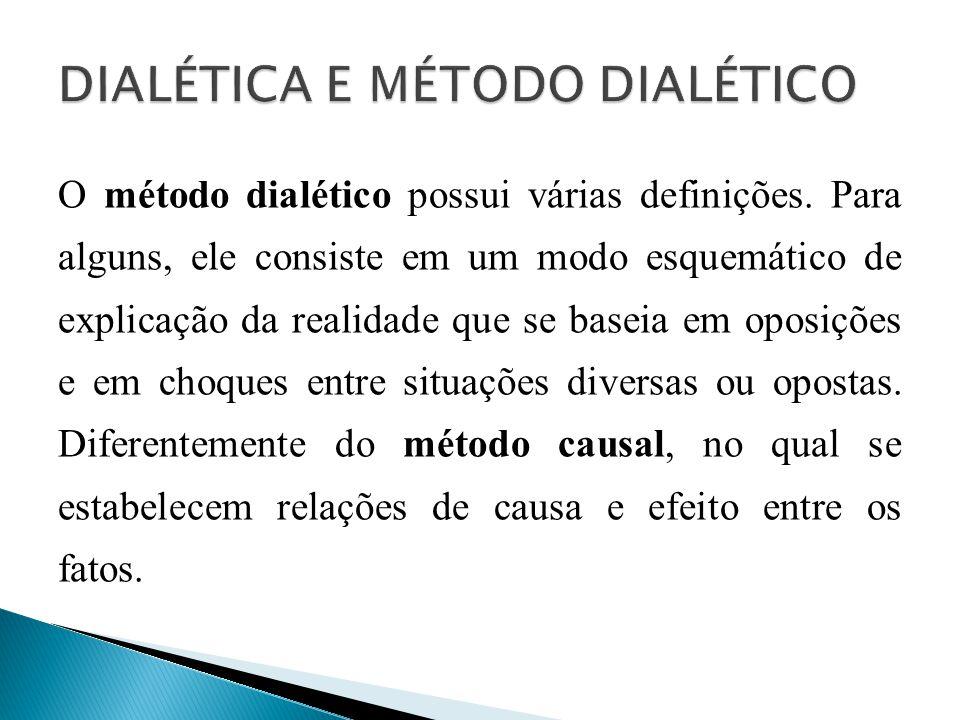 DIALÉTICA E MÉTODO DIALÉTICO