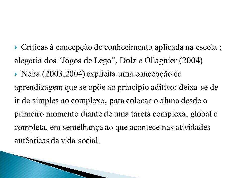 Críticas à concepção de conhecimento aplicada na escola : alegoria dos Jogos de Lego , Dolz e Ollagnier (2004).