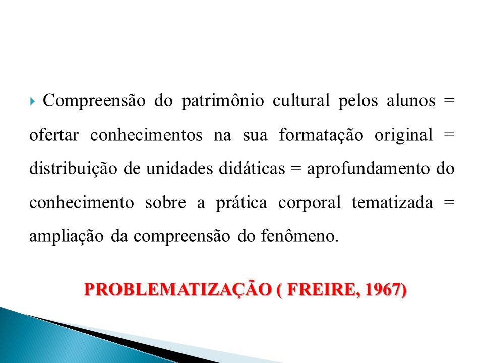 PROBLEMATIZAÇÃO ( FREIRE, 1967)