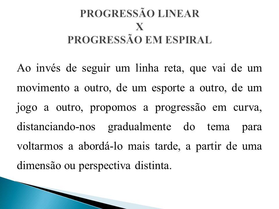 PROGRESSÃO LINEAR X PROGRESSÃO EM ESPIRAL
