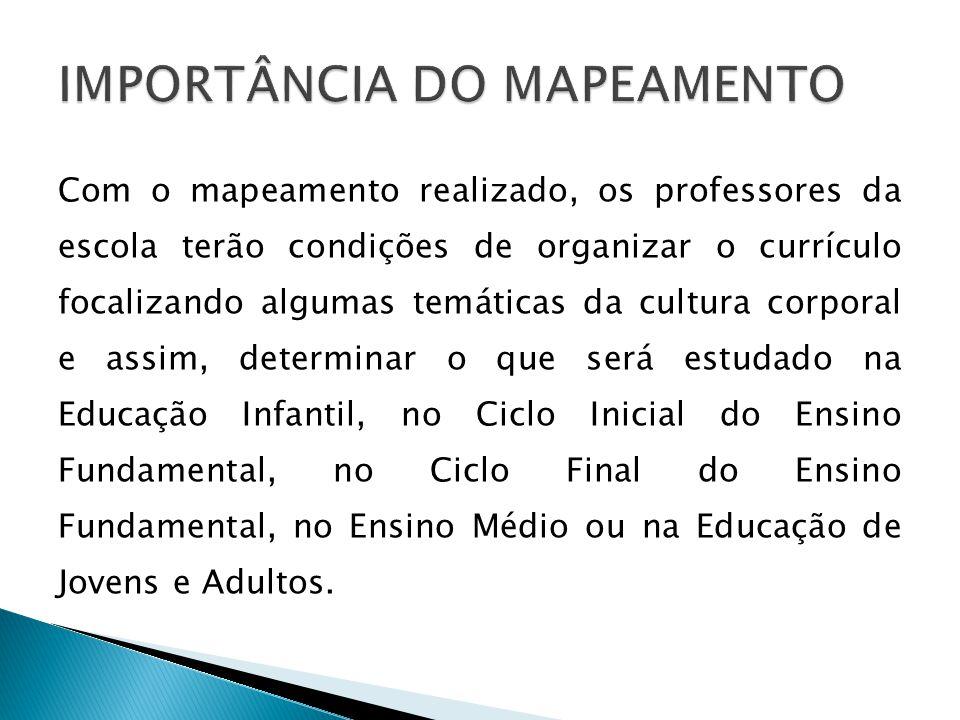 IMPORTÂNCIA DO MAPEAMENTO
