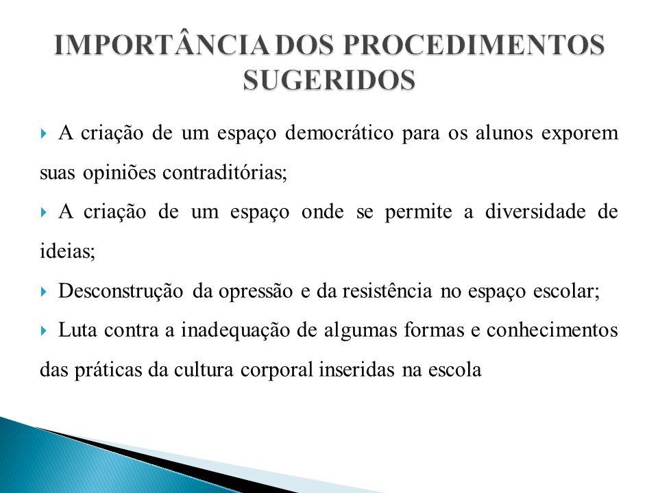 IMPORTÂNCIA DOS PROCEDIMENTOS SUGERIDOS