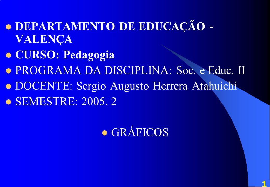 DEPARTAMENTO DE EDUCAÇÃO - VALENÇA CURSO: Pedagogia